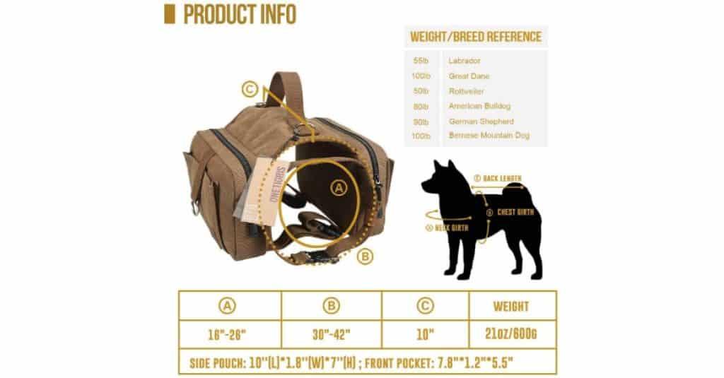 OneTigris Dog info